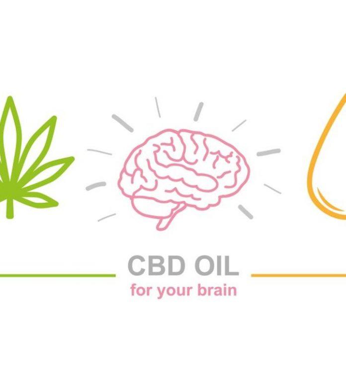 In che modo il CBD influisce sul corpo e sulla